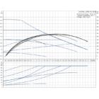 Grundfos ALPHA2 25-60 180 Keringetőszivattyú