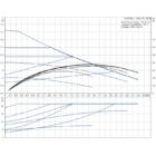Grundfos ALPHA2 L 32-40 180 Keringetőszivattyú