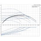 Grundfos MAGNA1 32-40 180 Keringető szivattyú PN 10