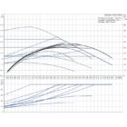 Grundfos MAGNA1 25-40 Keringető szivattyú