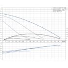 Grundfos  SOLAR 25-65  180 Keringetőszivattyú